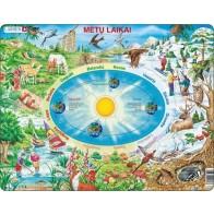 Larsen lietuviška dėlionė (puzzle) Metų laikai Maxi